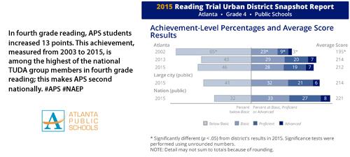 READING---Grade-4---report---500x225